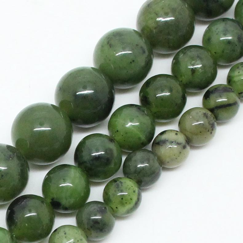 Popular Confusions Pertaining to Jade as a Stone